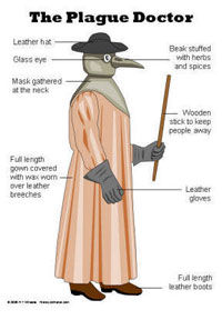 Then i with my knowledge of the plague procede to avoid getting the