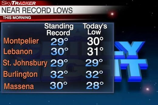 Burlington NY temperatures reach freezing mark for first time since 1964