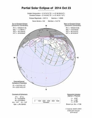 solar eclipse October 2014