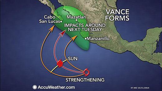 tropical Vance de tempête