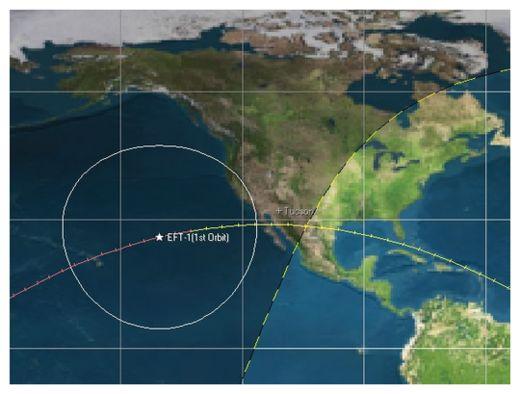 Footprint of EFT-1