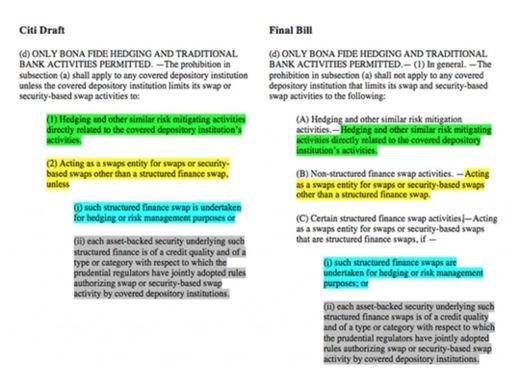 Derivatives Bill