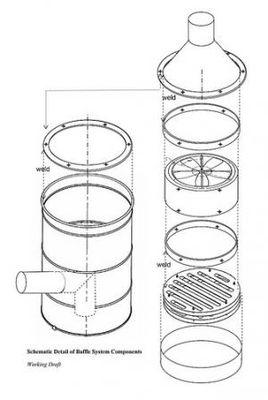 mercury capture system