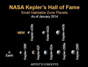 Kepler hall of fame