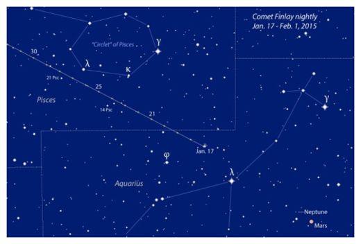Comet 15P/Finlay