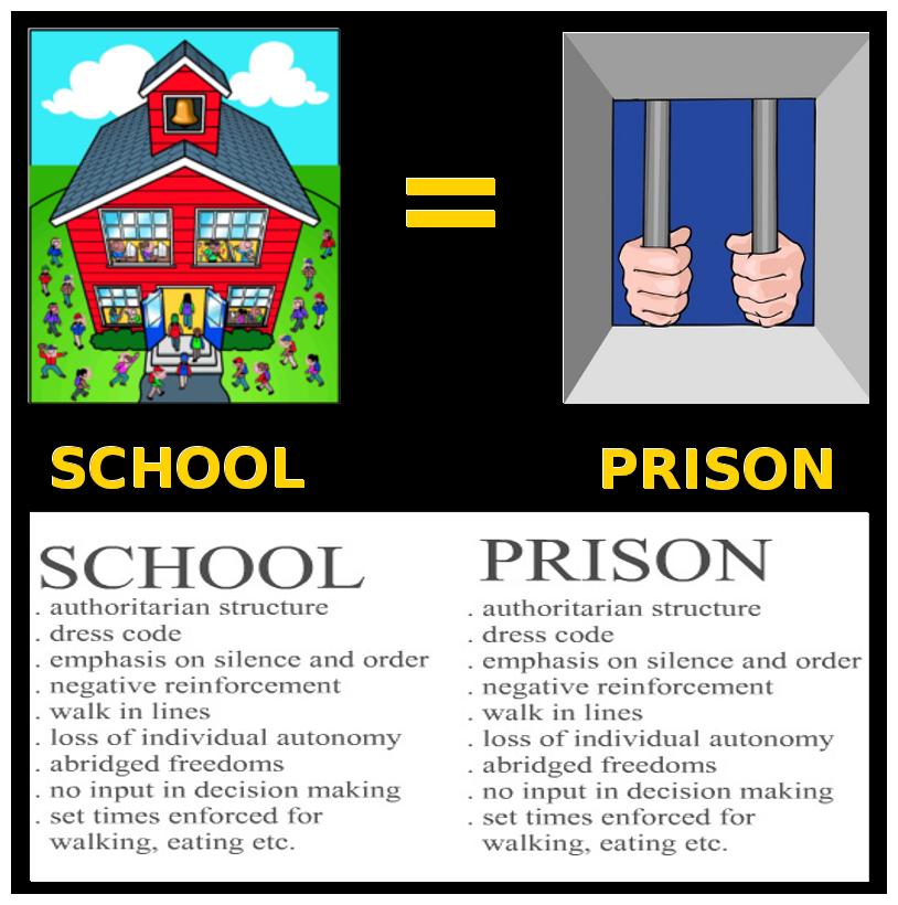 school is like a prison