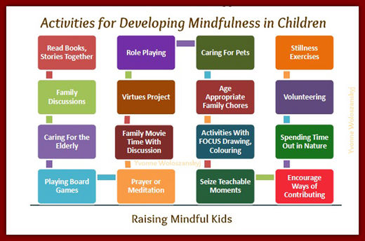 Mindfulness program for children shown to regulate stress and improve learning