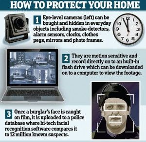 home protection ad