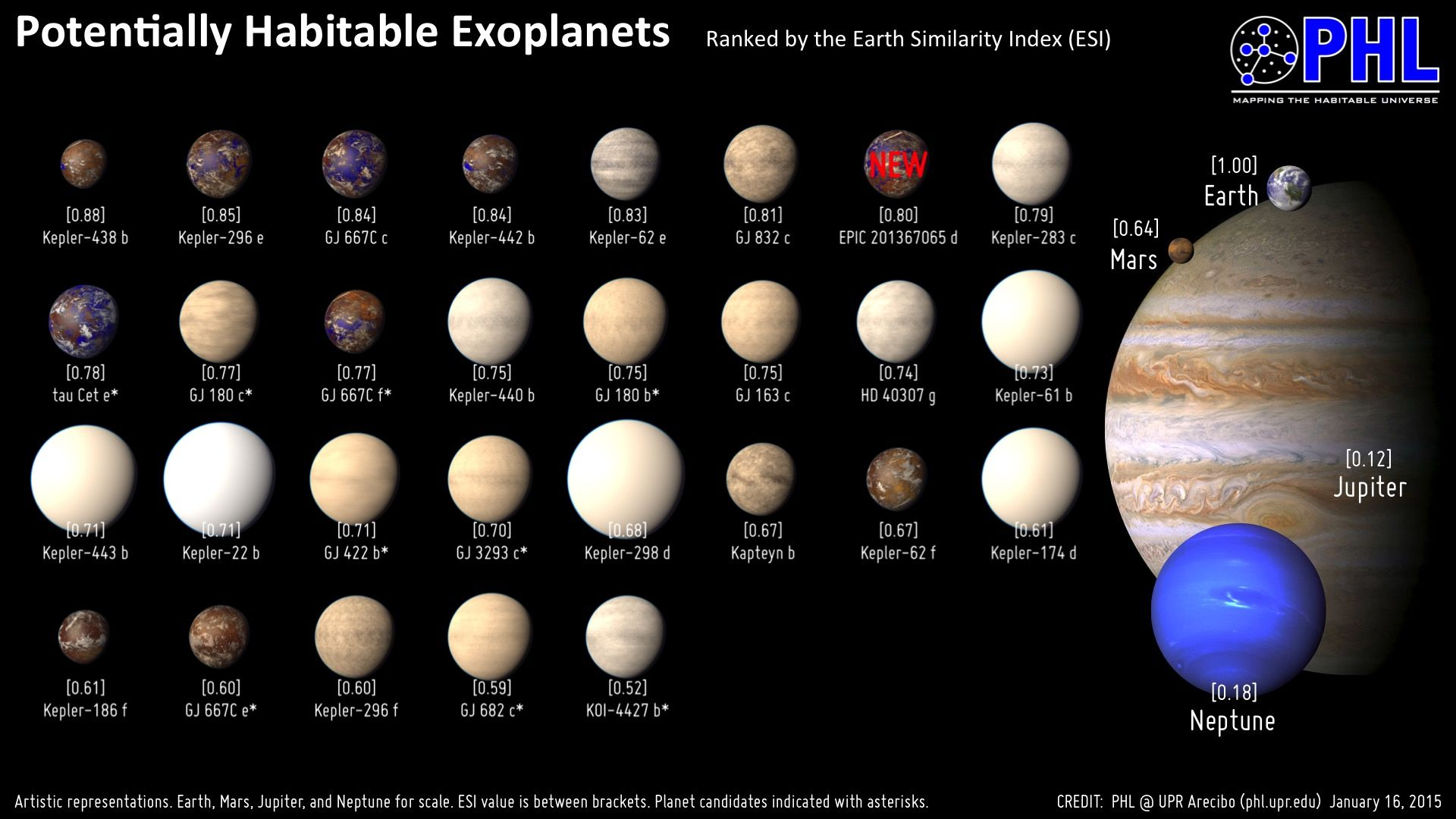 Most stars have planets in habitable zone | Science Wire ...