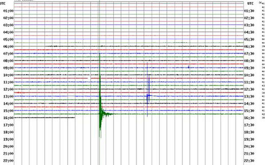 Magnitude 3.0 earthquake recorded in North Wales