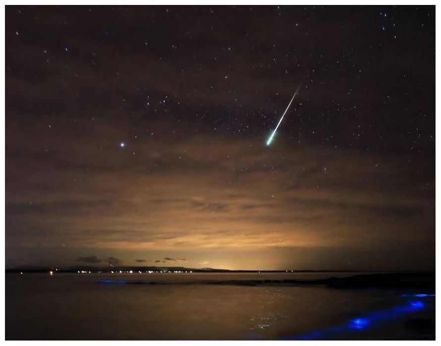 an analysis of the topic of the day when meteor hits the earth Monitoring meteor showers from space  as it orbits earth 16 times a day partners in the meteor investigation  other sensors and analysis to determine how many .