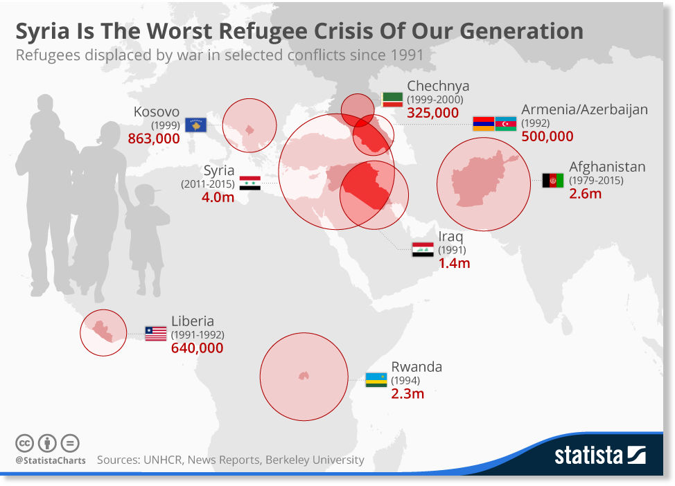 effect of economic crisis towards politics The economic effects of migration vary widely sending countries may experience both gains and losses in the short term but may stand to gain over the longer term.