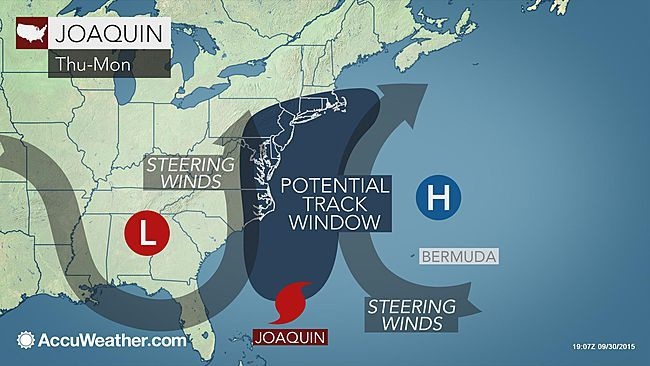 Hurricane Joaquin To Hammer U S East Coast With Serious Flooding Strong Winds Earth Changes Sott Net