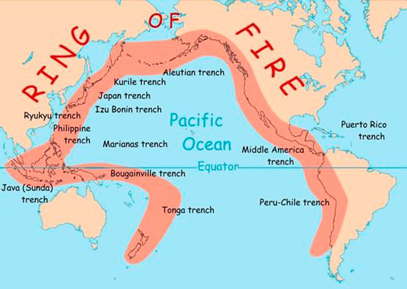 Where Is The Ring Of Fire Located