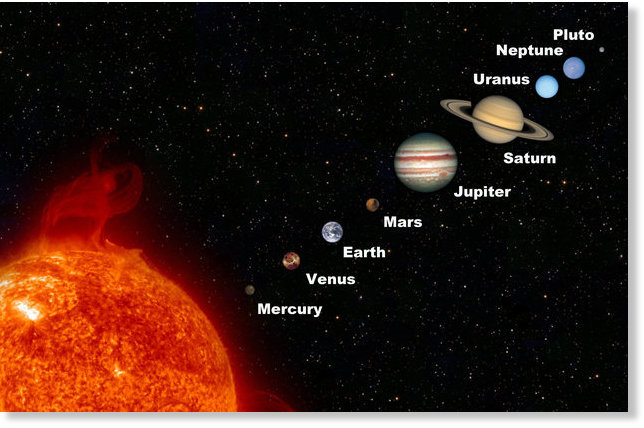 The Solar SystemThe Solar System SongPlanets Song for