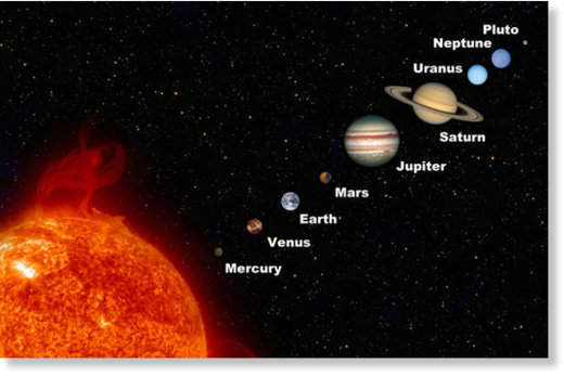 Mercury, Venus, Saturn, Mars and Jupiter will align for first time in a decade 569b9af61f000050002160e8