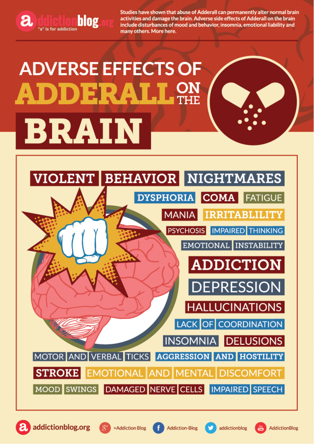 a study on the effects of amphetamine addiction and abuse Dangers and side effects of adderall (prescription amphetamines) many people who abuse adderall wrongly assume the drug is safe because it comes from a doctor adderall is prescribed to people, including children, with attention deficit hyperactivity disorder (adhd).