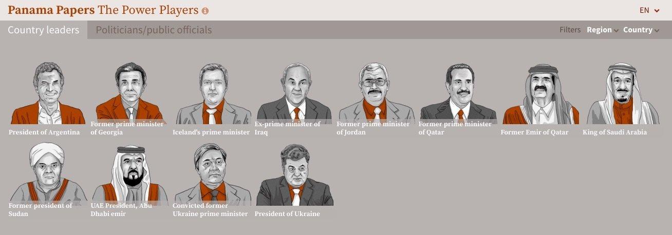Disinfo campaign commences: Panama 'leaks' target West's enemies ...