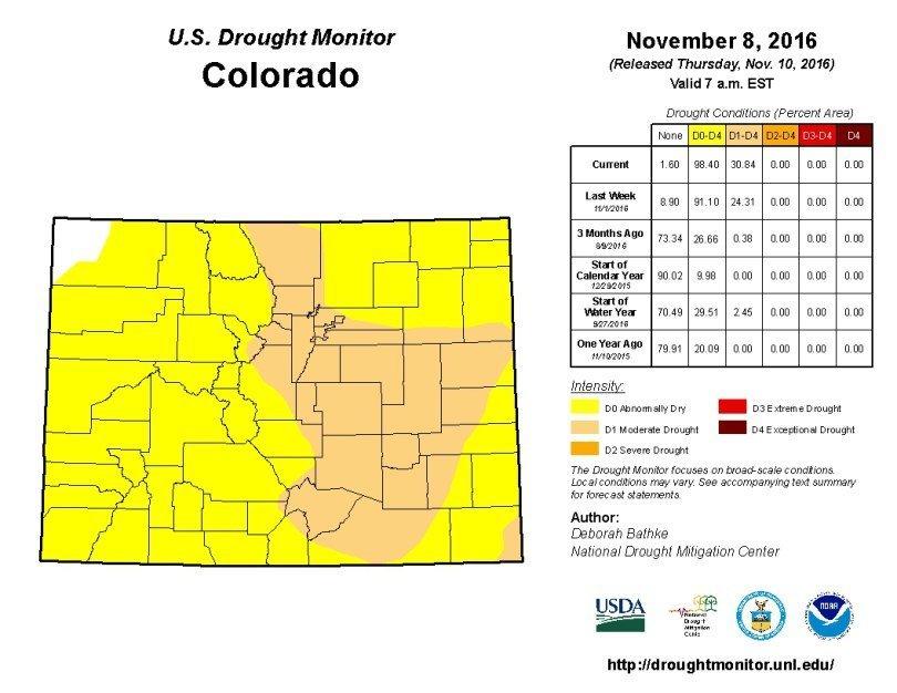 As drought takes over Colorado Denver nears record snowless