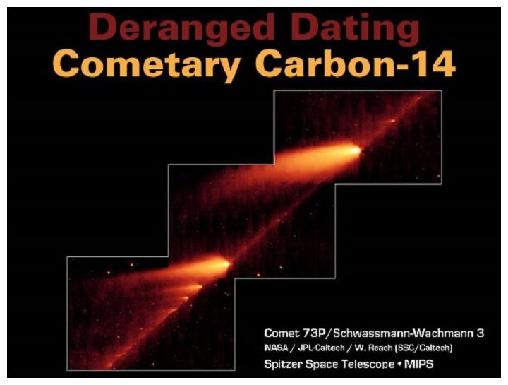 Carbon dating in science
