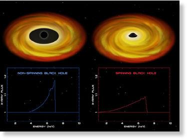 nearby black holes - photo #36