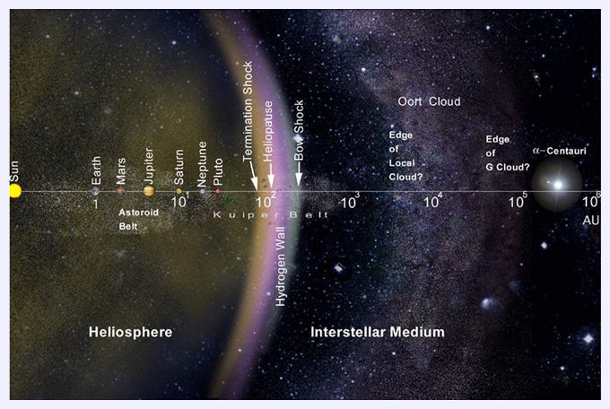 ort cloud gas giant - photo #1