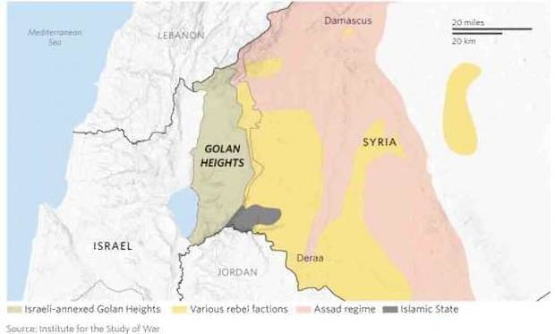 According to israel syria is responsible for any border breaches of according to israel syria is responsible for any border breaches of syrias own territory puppet masters sott gumiabroncs Image collections