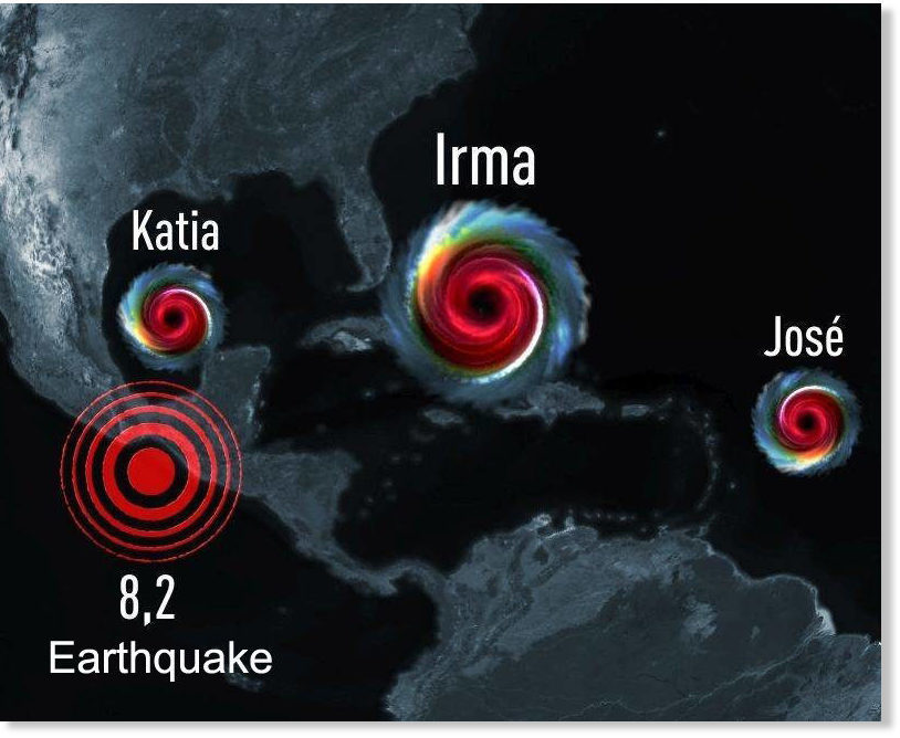 hurricanes and earthquakes Us prophectic warning - 2 hurricanes followed by 3 earthquakes john fenn prophetic hurricanes, earthquakes russia warns of mega earthquake.