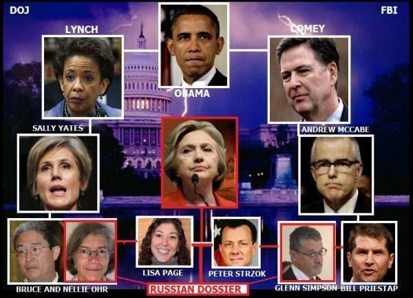Fisa Memo >> As Release Of Fisa Memo Looms Hillary Clinton Desperately Tries