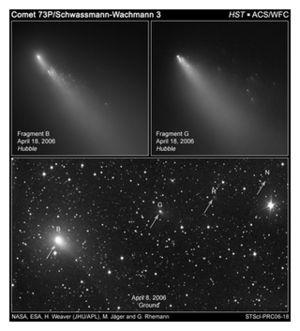 Comet Scwassmann-Wachmann 3