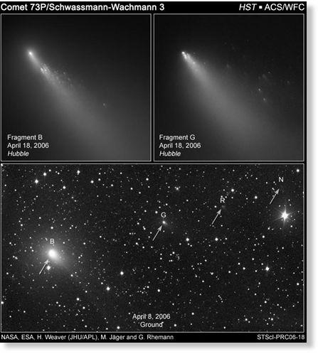 RAS Comet