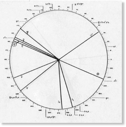 August 30 1960 alignments