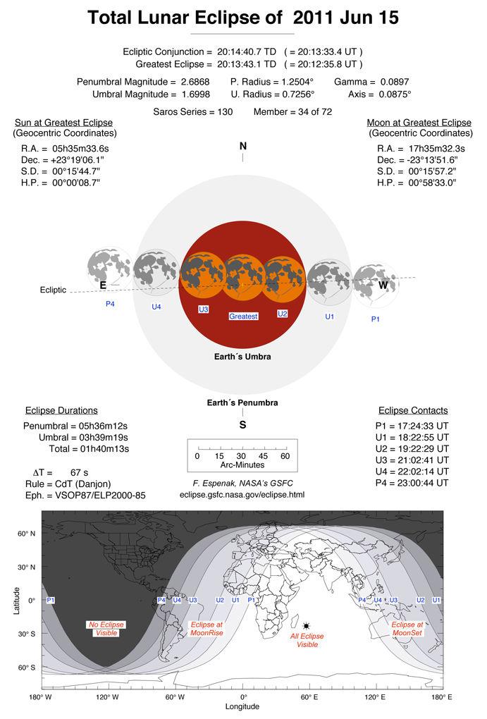 lunar eclipse june 2011