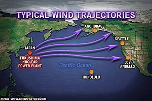 Typical wind trajectories
