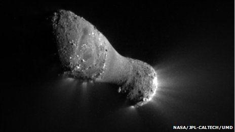 Comets Water