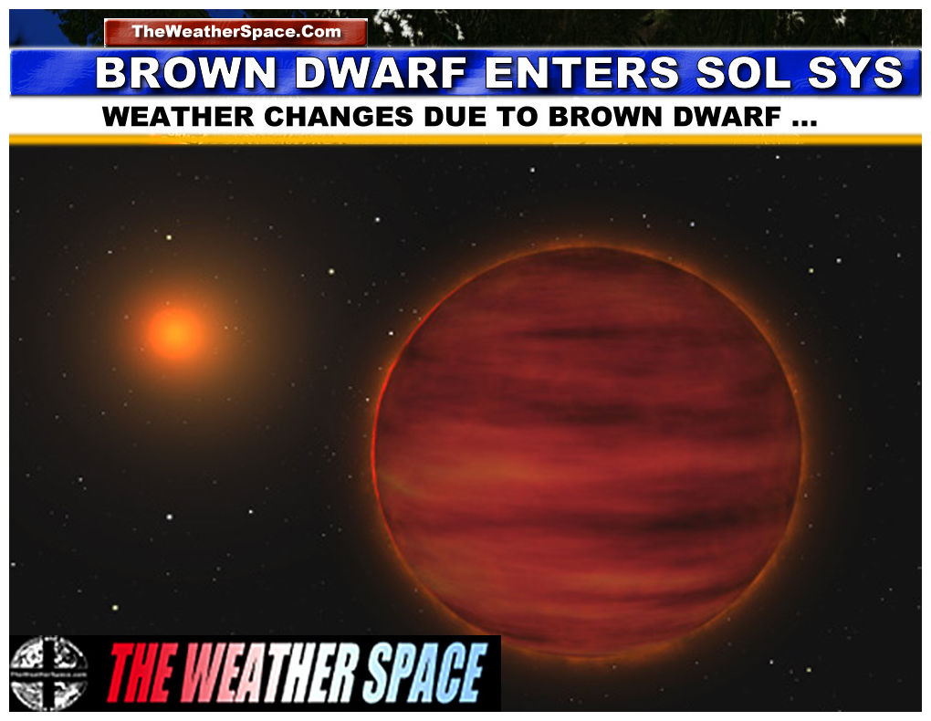 brown dwarf discovered entering solar system responsible
