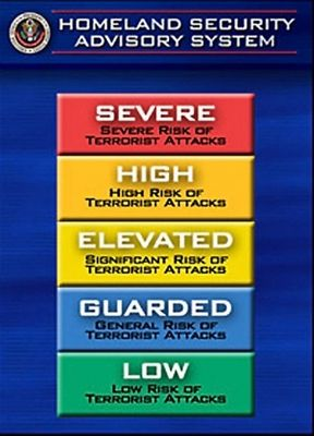 threat level chart