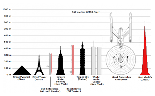 Asteroid Size Comparison to La (page 2) - Pics about space