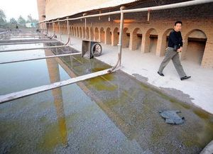 China groundwater
