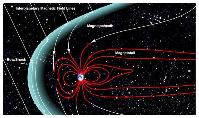 magnetic field nasa.gov - photo #4