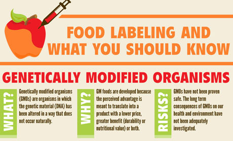 genetically modified food should be limited These questions and answers have been prepared by who with regard to the nature and safety of genetically modified food skip to main content access home alt+0.