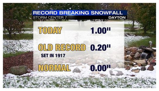 Record Snowfall in Dayton