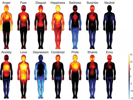 emotion body atlas