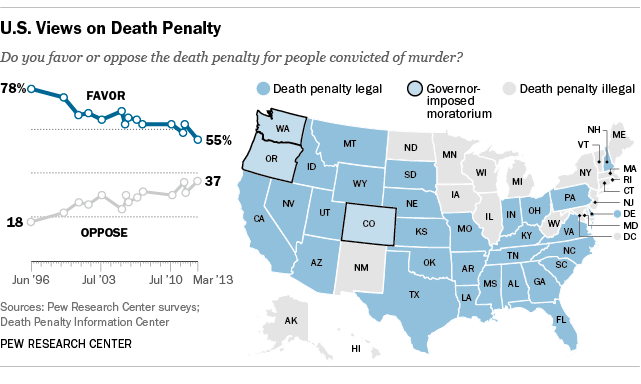 an argument in favor of implementation of death penalty in all states of usa Were the first nations to abolish the death penalty altogether in the united states a violent argument with their the death penalty) with all the.