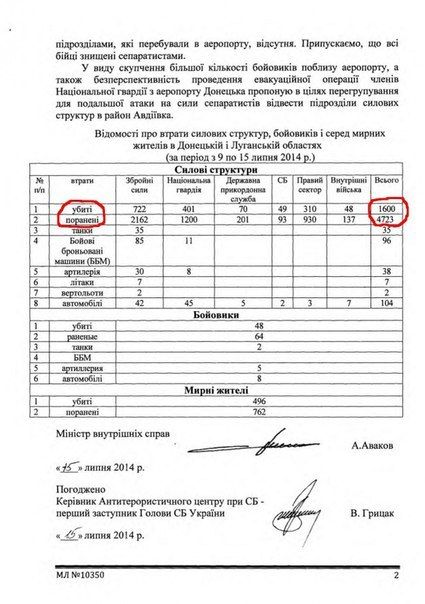 Ukraine document