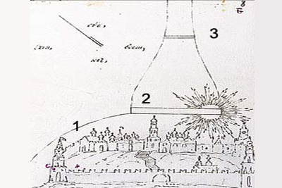 Diagram of a UFO flight over the Kremlin