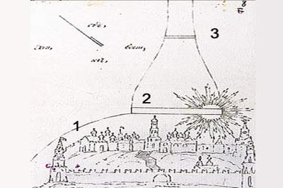 Diagram of a UFO flight over the Kremlin