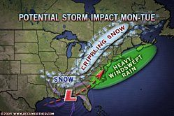 Groundhog day storm 2009