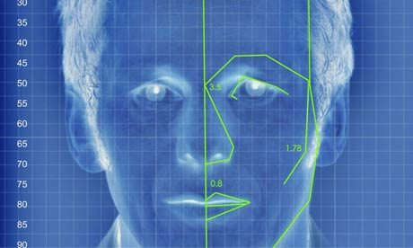 Facial Scanner, Facial Scanner Suppliers and