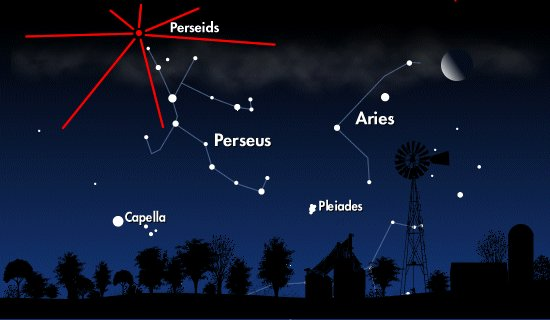 The Perseids Are Coming
